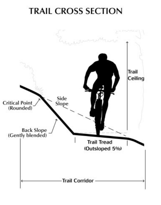 trail-cross-section