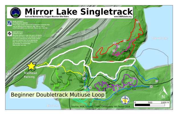 CMBR Beignner Doubletrack Multiuse Loop